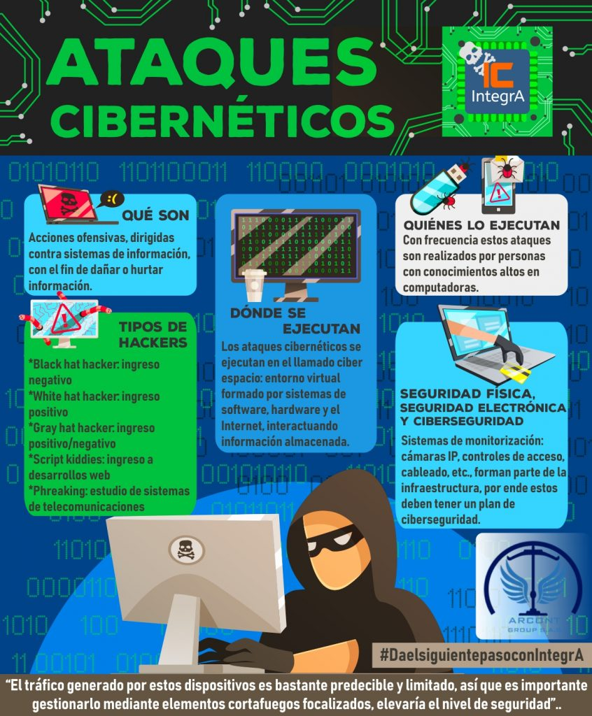 ataques-ciberneticos-que-son-donde-se-ejecutan-quien-los-ejecuta