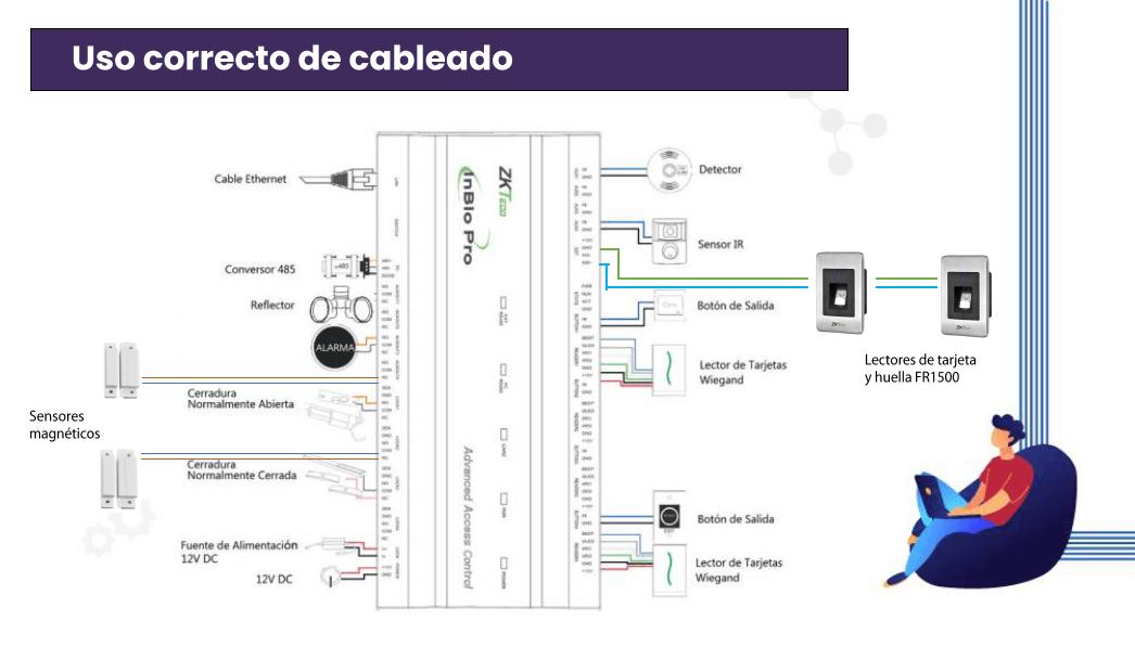 tabla-de-conexion-controladora-inbio-zkteco-cable